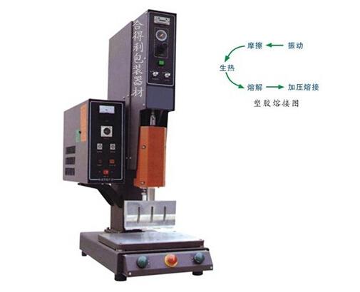 合得利包装-20K超声波塑胶焊接机
