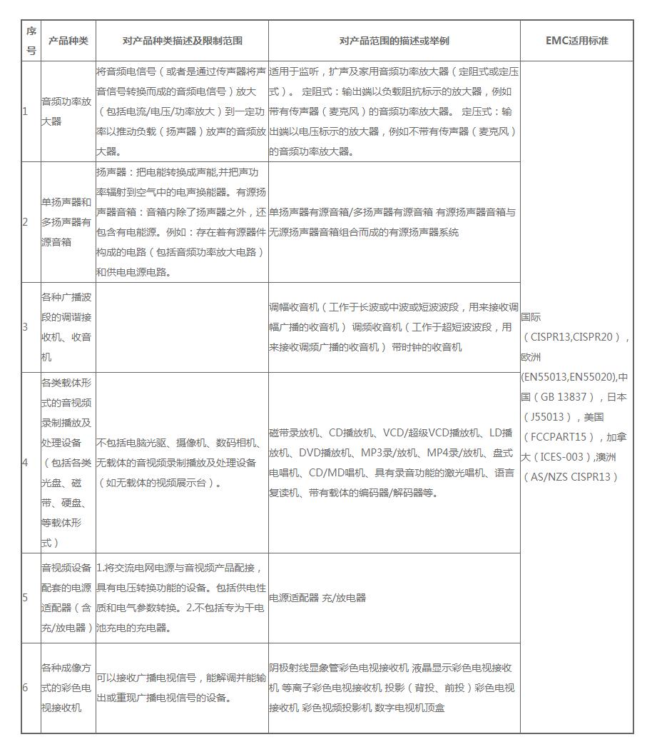 音视频类 _ 音视频类 _ 恺信服务 _ 惠州市恺信检测技术有限公司_看图王.png